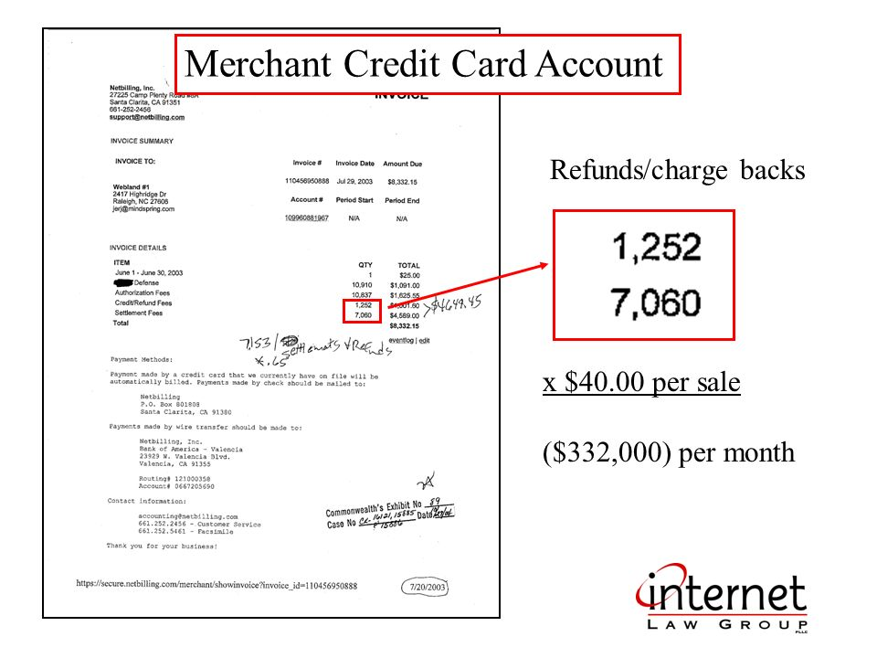 Merchant Credit Card Account Refunds/charge backs x $40.00 per sale ($332,000) per month