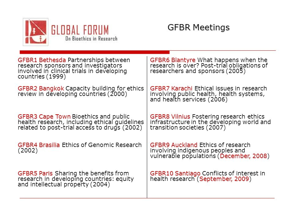 GFBR Meetings GFBR1 Bethesda GFBR1 Bethesda Partnerships between research sponsors and investigators involved in clinical trials in developing countries (1999) GFBR6 Blantyre GFBR6 Blantyre What happens when the research is over.