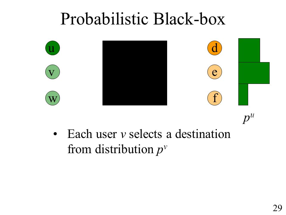 Probabilistic Black-box ud v w e f Each user v selects a destination from distribution p v pupu 29