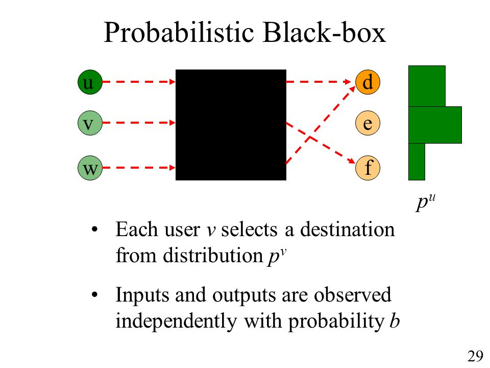 Probabilistic Black-box ud v w e f Each user v selects a destination from distribution p v Inputs and outputs are observed independently with probability b pupu 29