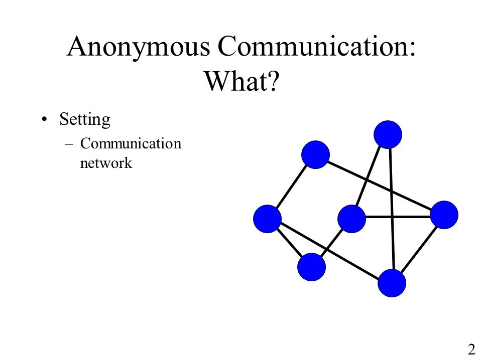Anonymous Communication: What Setting –Communication network 2