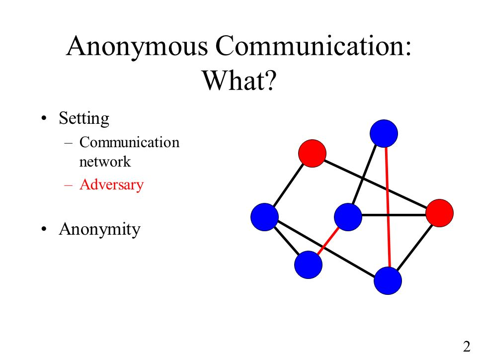 Anonymous Communication: What Setting –Communication network –Adversary Anonymity 2