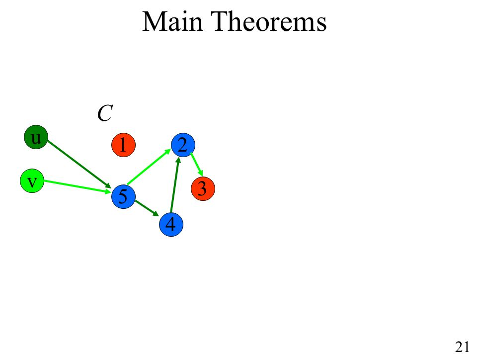 C u v Main Theorems