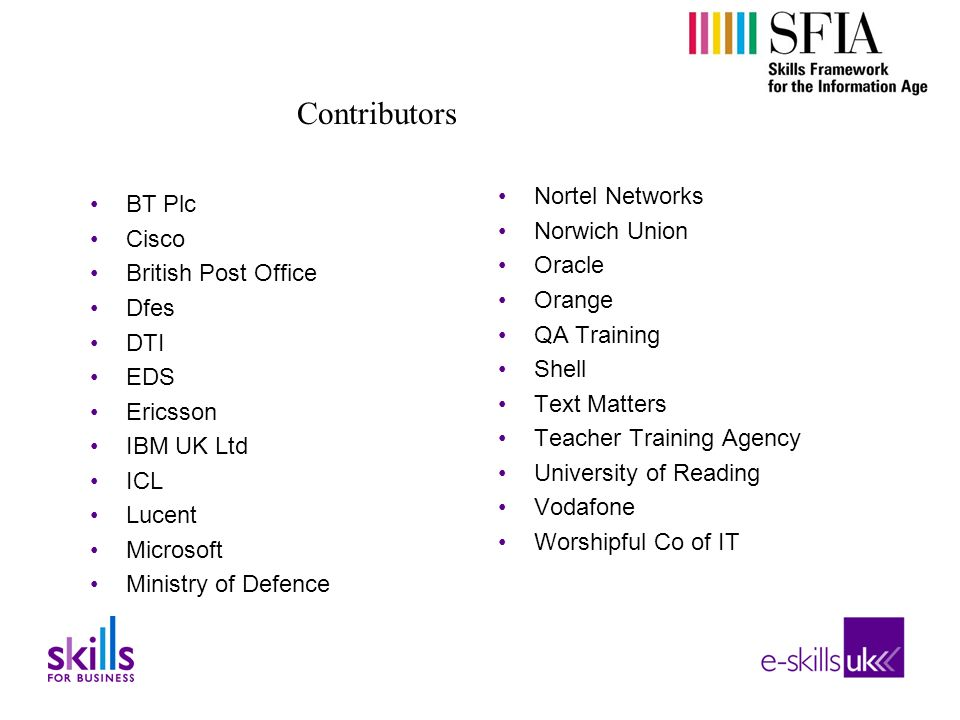 BT Plc Cisco British Post Office Dfes DTI EDS Ericsson IBM UK Ltd ICL Lucent Microsoft Ministry of Defence Nortel Networks Norwich Union Oracle Orange QA Training Shell Text Matters Teacher Training Agency University of Reading Vodafone Worshipful Co of IT Contributors