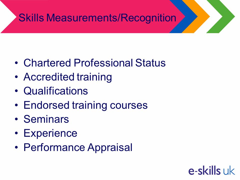Skills Measurements/Recognition Chartered Professional Status Accredited training Qualifications Endorsed training courses Seminars Experience Performance Appraisal