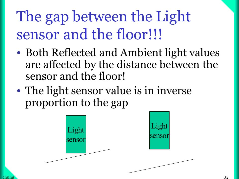 32chung The gap between the Light sensor and the floor!!.