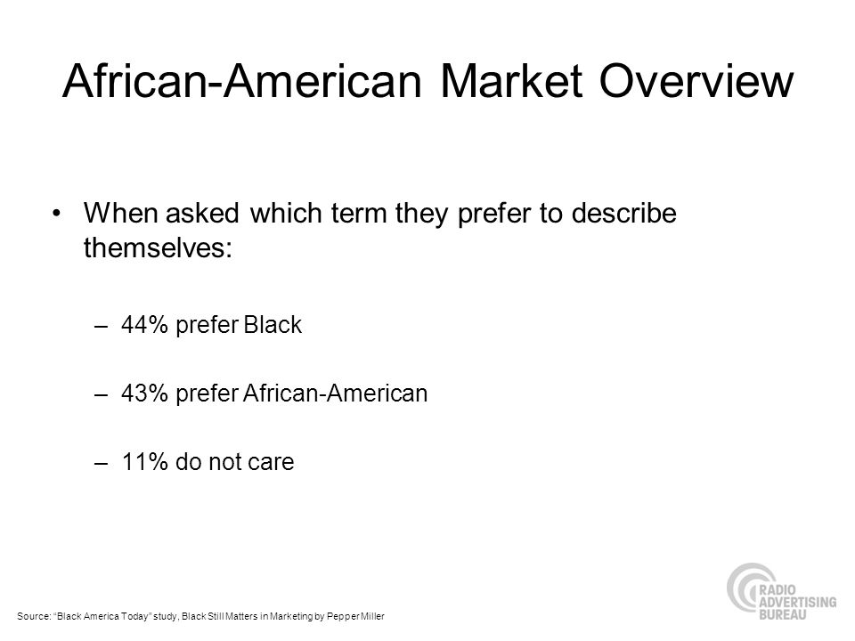 African-American Market Overview When asked which term they prefer to describe themselves: –44% prefer Black –43% prefer African-American –11% do not care Source: Black America Today study, Black Still Matters in Marketing by Pepper Miller