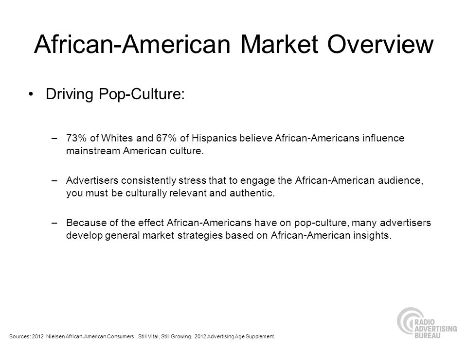 African-American Market Overview Driving Pop-Culture: –73% of Whites and 67% of Hispanics believe African-Americans influence mainstream American culture.
