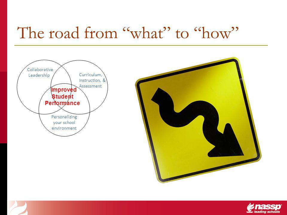 The road from what to how Collaborative Leadership Personalizing your school environment Improved Student Performance Curriculum, Instruction, & Assessment