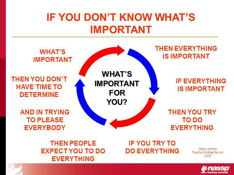 IF YOU DONT KNOW WHATS IMPORTANT THEN EVERYTHING IS IMPORTANT IF EVERYTHING IS IMPORTANT THEN YOU TRY TO DO EVERYTHING IF YOU TRY TO DO EVERYTHING THEN PEOPLE EXPECT YOU TO DO EVERYTHING AND IN TRYING TO PLEASE EVERYBODY THEN YOU DONT HAVE TIME TO DETERMINE WHATS IMPORTANT Arthur Combs Teacher College Record 1978 WHATS IMPORTANT FORYOU.