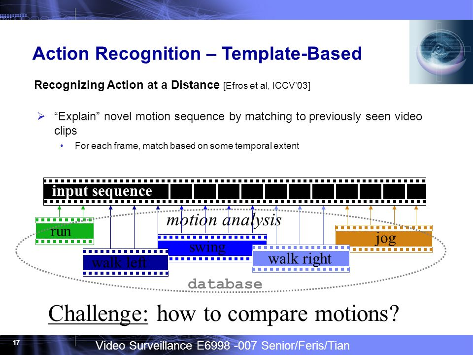 Video Surveillance E6998 -007 Senior/Feris/Tian 17 input sequence Explain novel motion sequence by matching to previously seen video clips For each frame, match based on some temporal extent Challenge: how to compare motions.