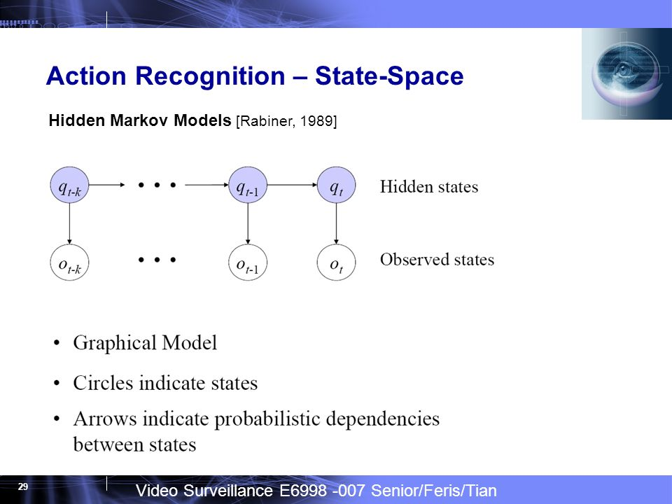 Video Surveillance E6998 -007 Senior/Feris/Tian 29 Action Recognition – State-Space Hidden Markov Models [Rabiner, 1989]