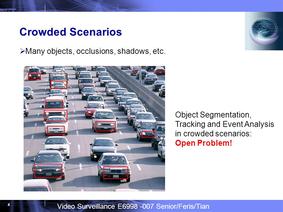 Video Surveillance E6998 -007 Senior/Feris/Tian 4 Crowded Scenarios Many objects, occlusions, shadows, etc.