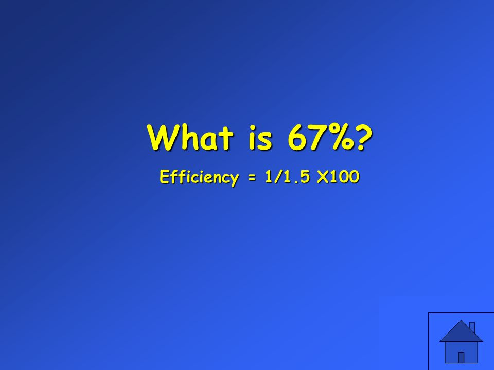 What is 67% Efficiency = 1/1.5 X100