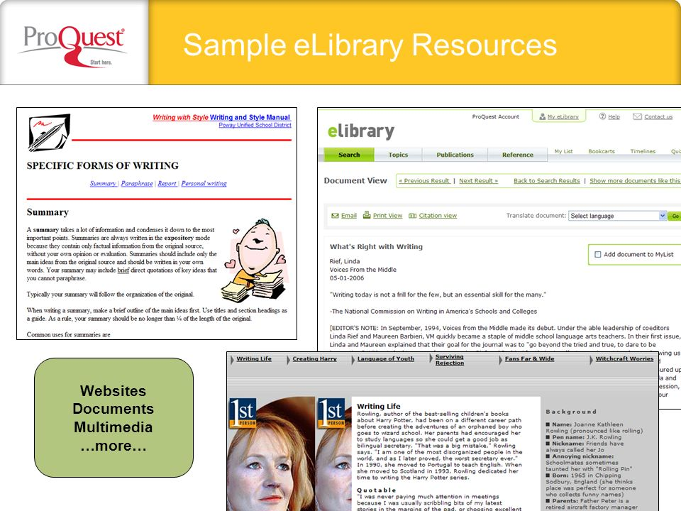 Sample eLibrary Resources Websites Documents Multimedia …more…