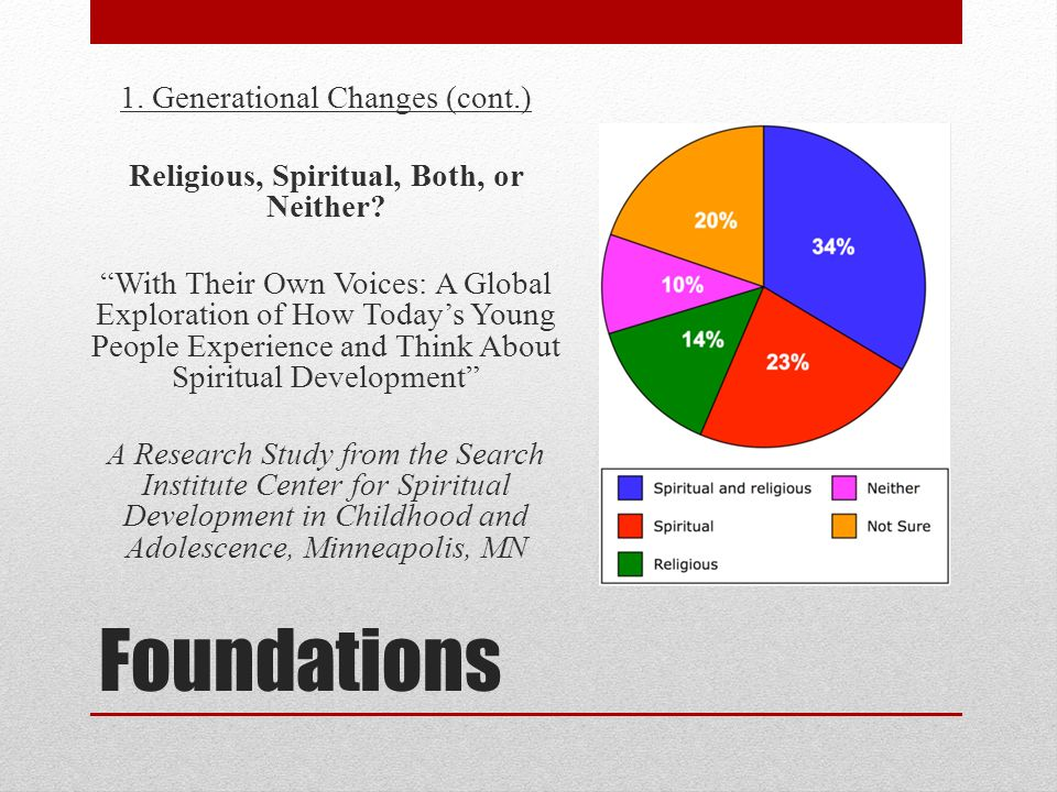 Foundations 1. Generational Changes (cont.) Religious, Spiritual, Both, or Neither.