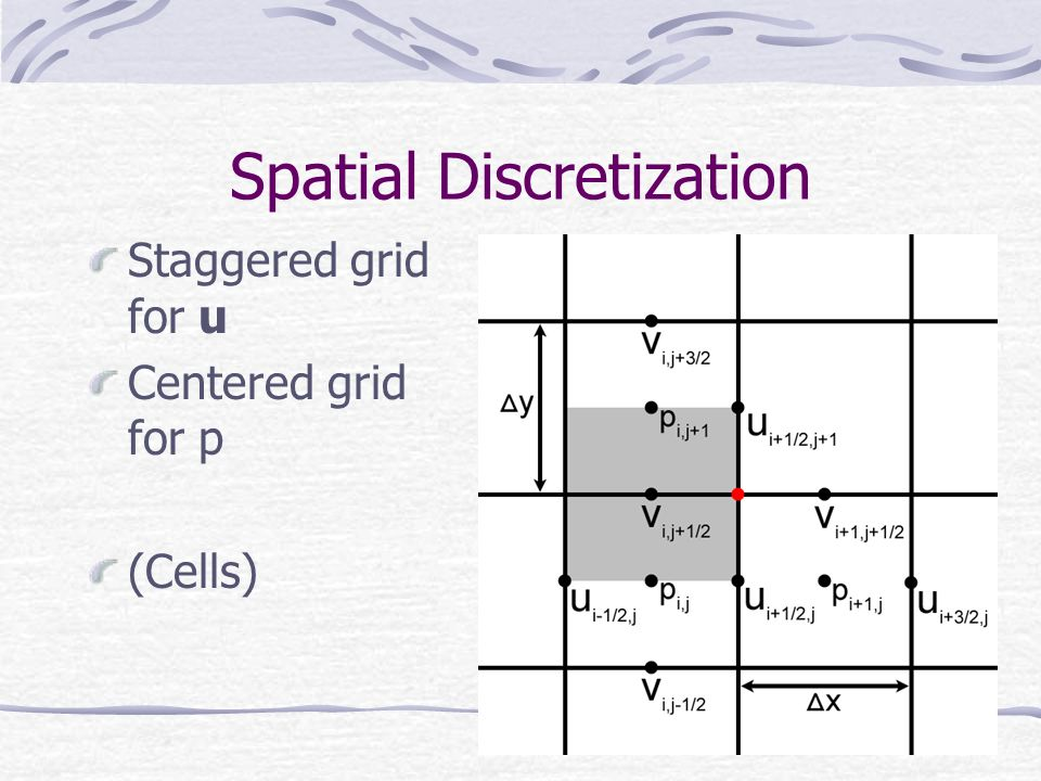 Spatial Discretization Staggered grid for u Centered grid for p (Cells)