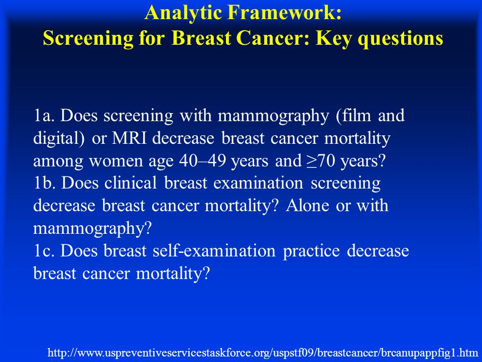 Analytic Framework: Screening for Breast Cancer: Key questions http://www.uspreventiveservicestaskforce.org/uspstf09/breastcancer/brcanupappfig1.htm 1a.