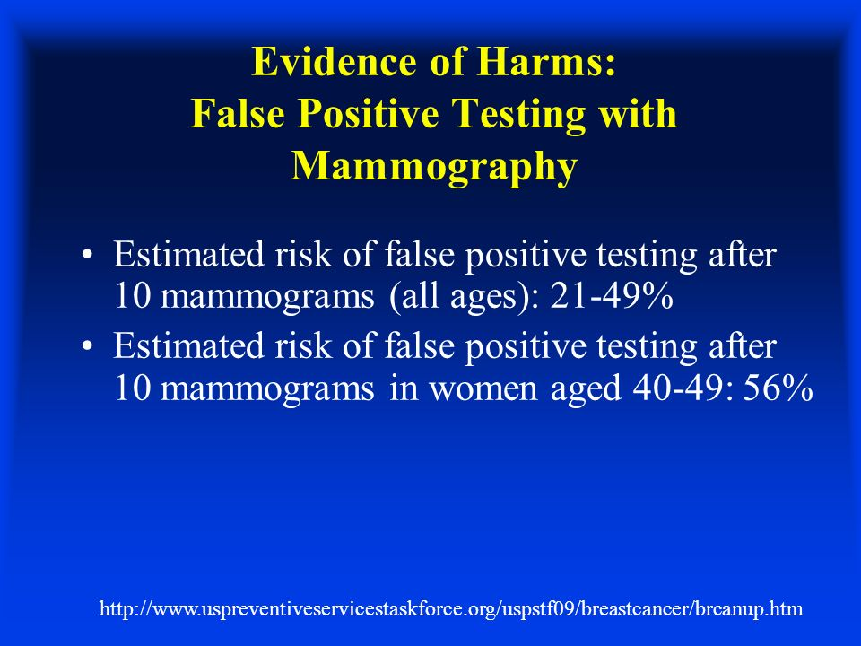 Evidence of Harms: False Positive Testing with Mammography Estimated risk of false positive testing after 10 mammograms (all ages): 21-49% Estimated risk of false positive testing after 10 mammograms in women aged 40-49: 56% http://www.uspreventiveservicestaskforce.org/uspstf09/breastcancer/brcanup.htm