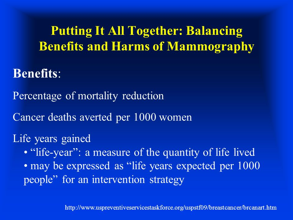 Putting It All Together: Balancing Benefits and Harms of Mammography Benefits: Percentage of mortality reduction Cancer deaths averted per 1000 women Life years gained life-year: a measure of the quantity of life lived may be expressed as life years expected per 1000 people for an intervention strategy http://www.uspreventiveservicestaskforce.org/uspstf09/breastcancer/brcanart.htm