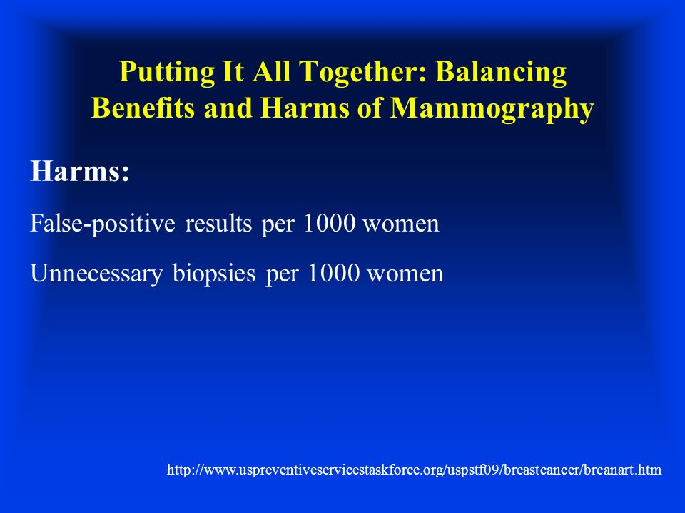 Putting It All Together: Balancing Benefits and Harms of Mammography Harms: False-positive results per 1000 women Unnecessary biopsies per 1000 women http://www.uspreventiveservicestaskforce.org/uspstf09/breastcancer/brcanart.htm