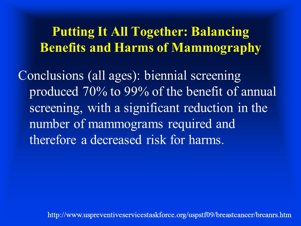 Putting It All Together: Balancing Benefits and Harms of Mammography Conclusions (all ages): biennial screening produced 70% to 99% of the benefit of annual screening, with a significant reduction in the number of mammograms required and therefore a decreased risk for harms.