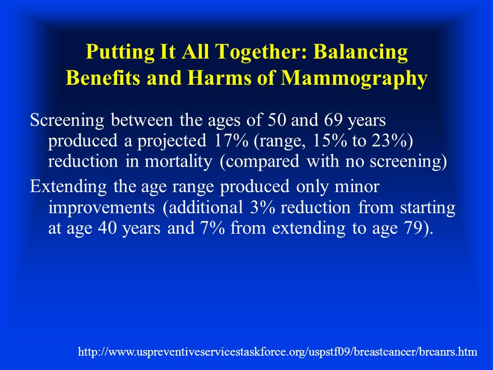 Putting It All Together: Balancing Benefits and Harms of Mammography Screening between the ages of 50 and 69 years produced a projected 17% (range, 15% to 23%) reduction in mortality (compared with no screening) Extending the age range produced only minor improvements (additional 3% reduction from starting at age 40 years and 7% from extending to age 79).