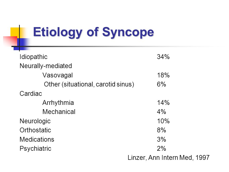 Etiology of Syncope Idiopathic34% Neurally-mediated Vasovagal18% Other (situational, carotid sinus)6% Cardiac Arrhythmia14% Mechanical4% Neurologic 10% Orthostatic8% Medications3% Psychiatric2% Linzer, Ann Intern Med, 1997