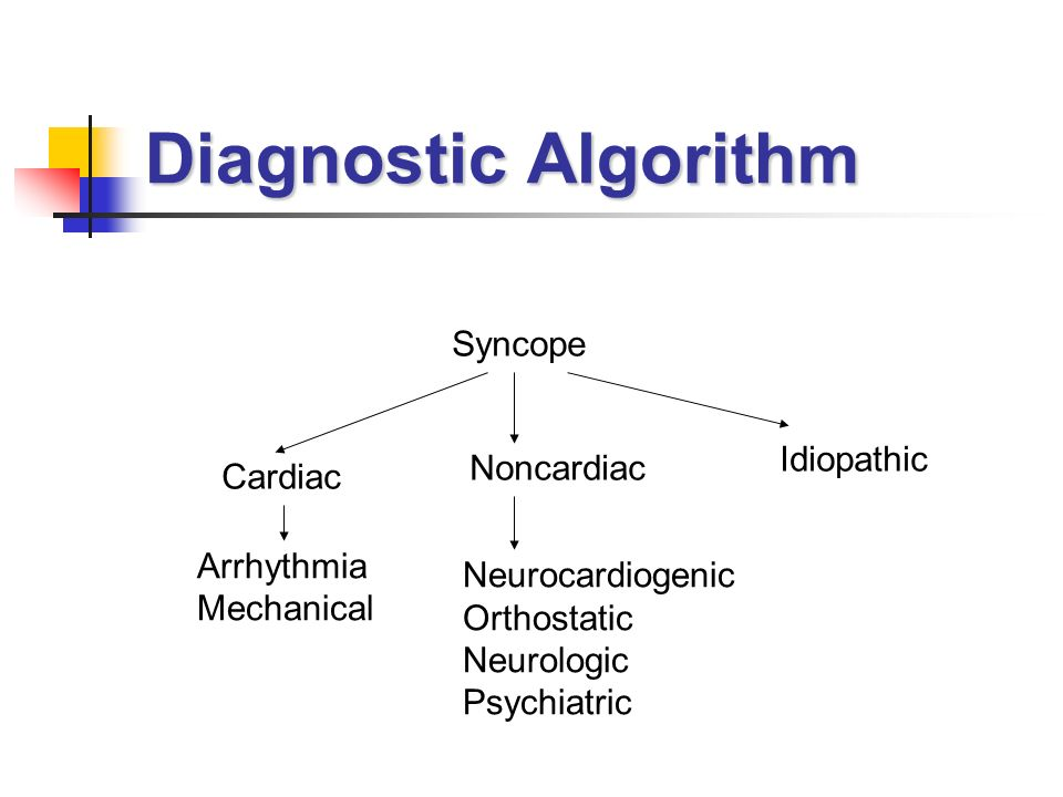 Diagnostic Algorithm Syncope Cardiac Noncardiac Idiopathic Arrhythmia Mechanical Neurocardiogenic Orthostatic Neurologic Psychiatric