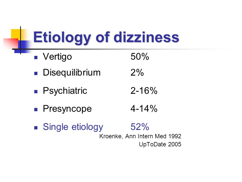 Vertigo50% Disequilibrium2% Psychiatric2-16% Presyncope4-14% Single etiology52% Kroenke, Ann Intern Med 1992 UpToDate 2005 Etiology of dizziness