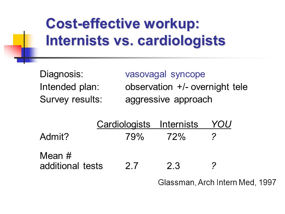 Cost-effective workup: Internists vs.