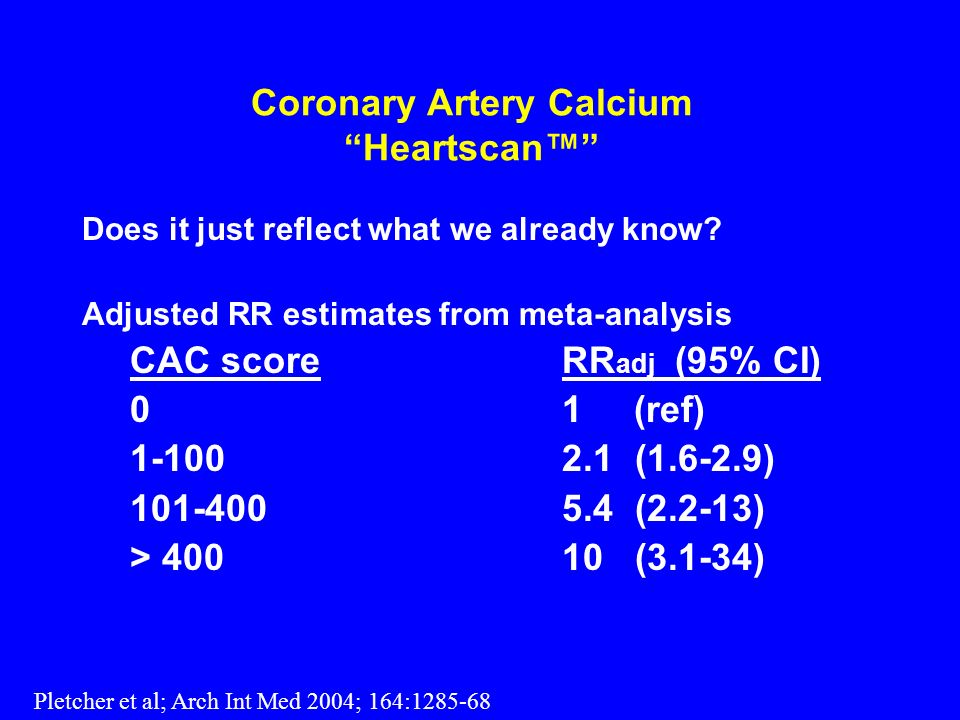 Coronary Artery Calcium Heartscan Does it just reflect what we already know.