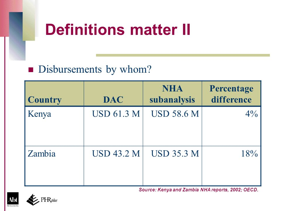 Definitions matter II Disbursements by whom.