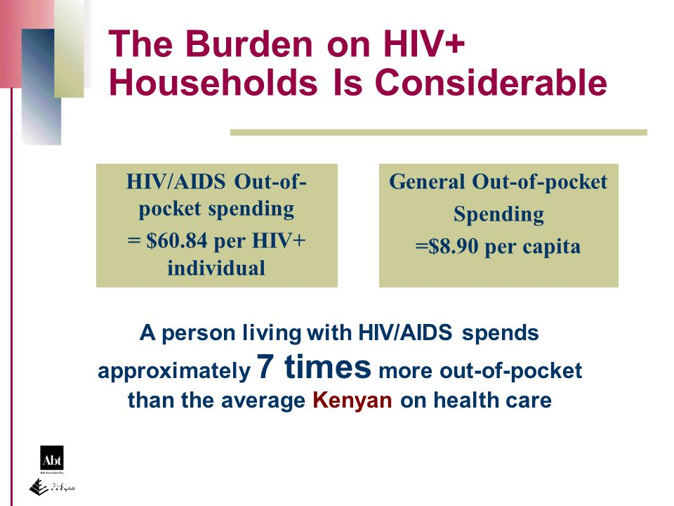The Burden on HIV+ Households Is Considerable HIV/AIDS Out-of- pocket spending = $60.84 per HIV+ individual General Out-of-pocket Spending =$8.90 per capita Preliminary results A person living with HIV/AIDS spends approximately 7 times more out-of-pocket than the average Kenyan on health care