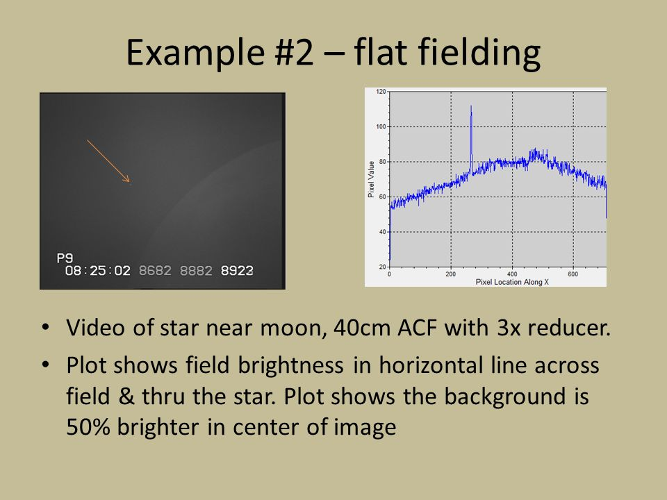 Example #2 – flat fielding Video of star near moon, 40cm ACF with 3x reducer.