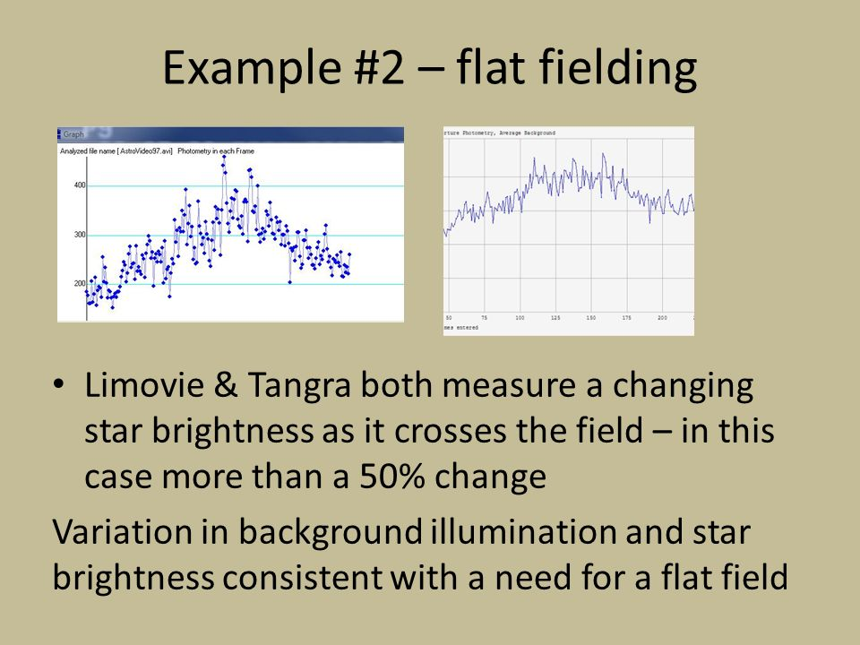 Example #2 – flat fielding Limovie & Tangra both measure a changing star brightness as it crosses the field – in this case more than a 50% change Variation in background illumination and star brightness consistent with a need for a flat field