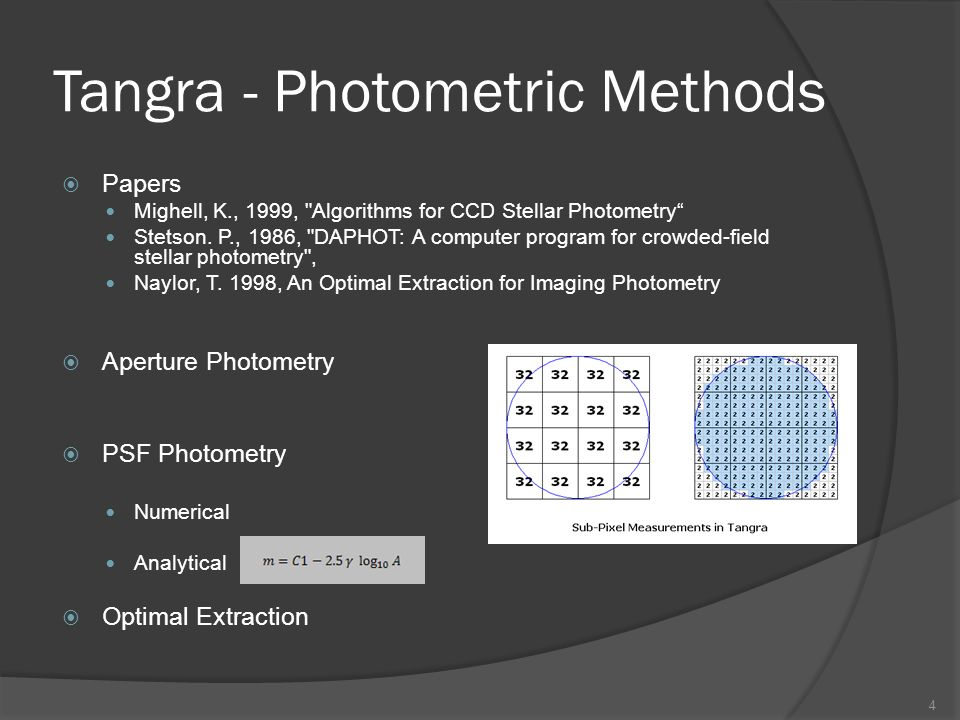 Tangra - Photometric Methods Papers Mighell, K., 1999, Algorithms for CCD Stellar Photometry Stetson.