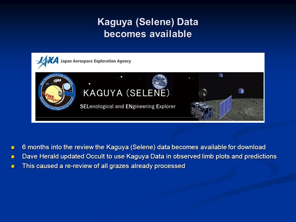 Kaguya (Selene) Data becomes available 6 months into the review the Kaguya (Selene) data becomes available for download Dave Herald updated Occult to use Kaguya Data in observed limb plots and predictions This caused a re-review of all grazes already processed