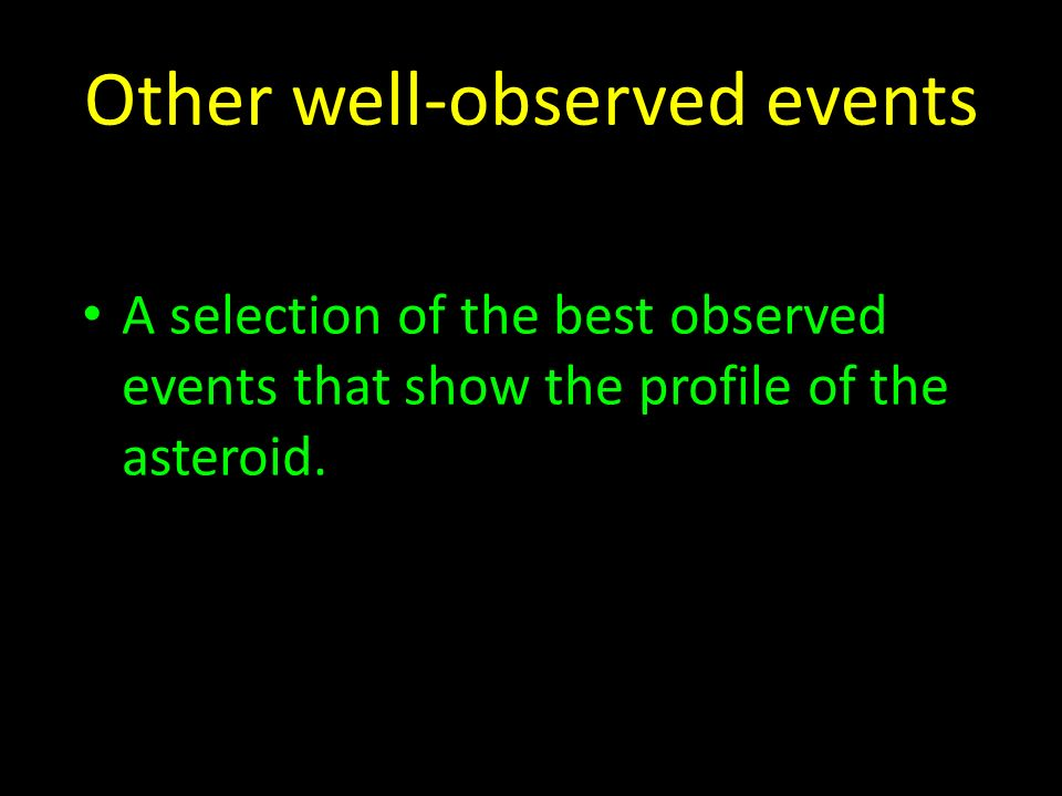 Other well-observed events A selection of the best observed events that show the profile of the asteroid.