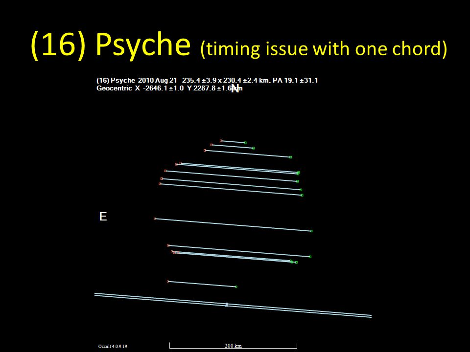 (16) Psyche (timing issue with one chord)