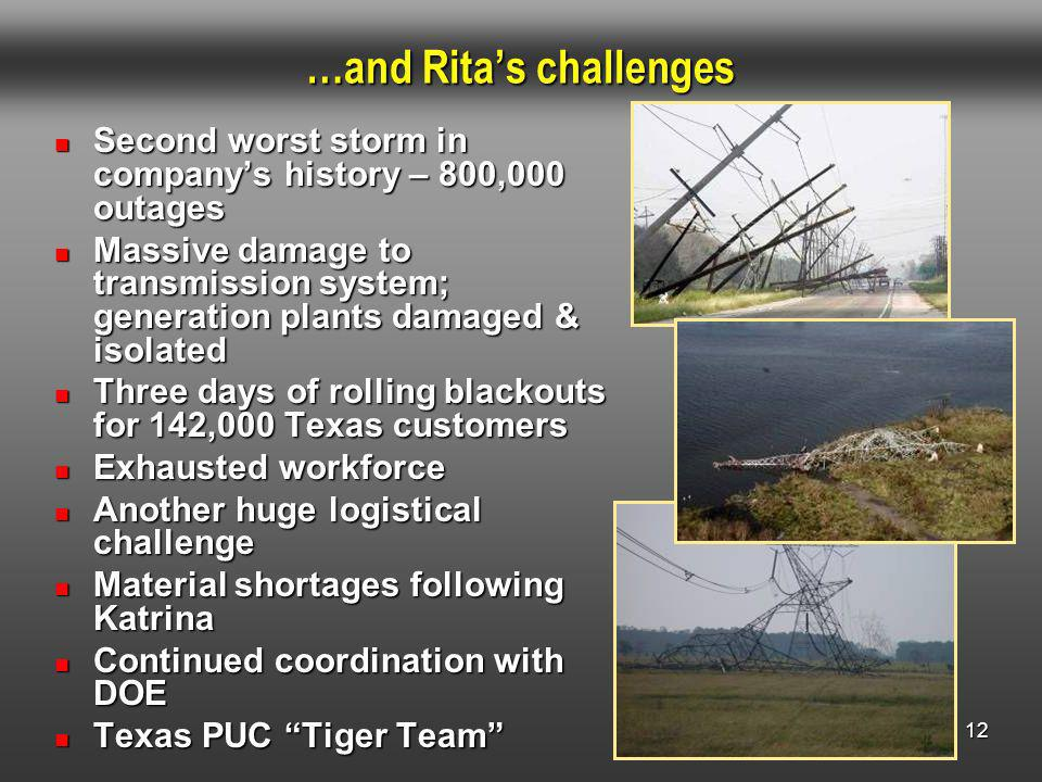 12 …and Ritas challenges Second worst storm in companys history – 800,000 outages Second worst storm in companys history – 800,000 outages Massive damage to transmission system; generation plants damaged & isolated Massive damage to transmission system; generation plants damaged & isolated Three days of rolling blackouts for 142,000 Texas customers Three days of rolling blackouts for 142,000 Texas customers Exhausted workforce Exhausted workforce Another huge logistical challenge Another huge logistical challenge Material shortages following Katrina Material shortages following Katrina Continued coordination with DOE Continued coordination with DOE Texas PUC Tiger Team Texas PUC Tiger Team