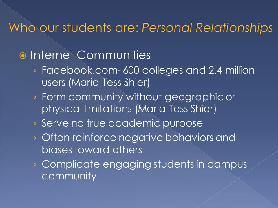 Internet Communities Facebook.com- 600 colleges and 2.4 million users (Maria Tess Shier) Form community without geographic or physical limitations (Maria Tess Shier) Serve no true academic purpose Often reinforce negative behaviors and biases toward others Complicate engaging students in campus community
