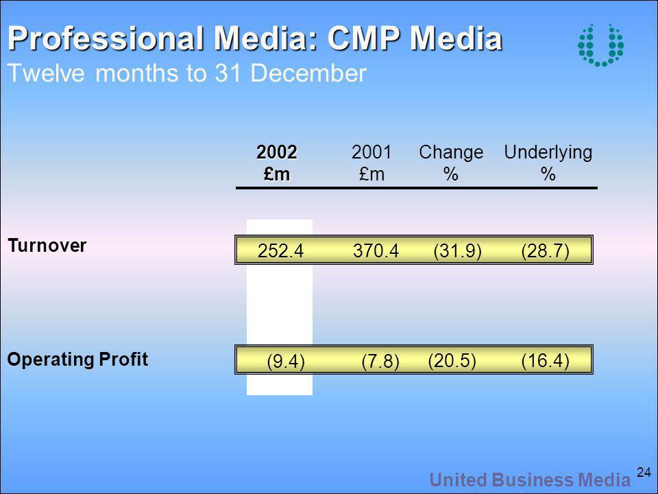 United Business Media 24 Operating Profit Professional Media: CMP Media Professional Media: CMP Media Twelve months to 31 December Turnover (9.4)(7.8) (20.5)2002£m 2001 £m Change % Underlying % 252.4370.4(31.9)(28.7) (16.4)