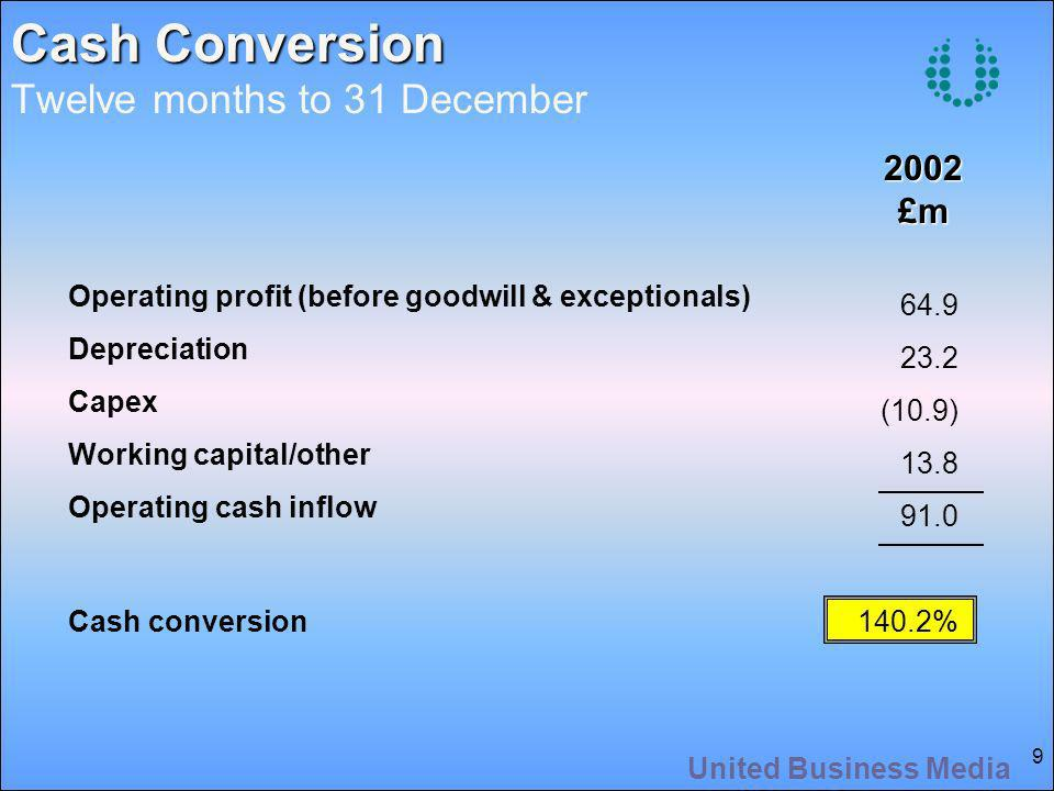 United Business Media 9 Operating profit (before goodwill & exceptionals) Depreciation Capex Working capital/other Operating cash inflow Cash conversion 2002£m 64.9 23.2 (10.9) 13.8 91.0 140.2% Cash Conversion Cash Conversion Twelve months to 31 December