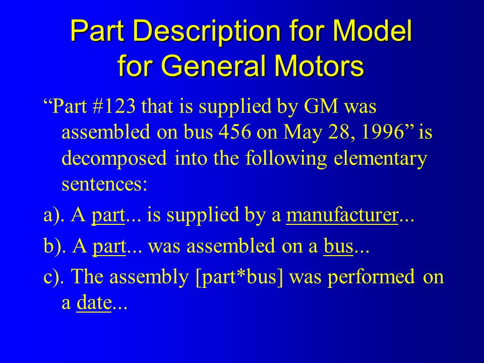 Part Description for Model for General Motors Part #123 that is supplied by GM was assembled on bus 456 on May 28, 1996 is decomposed into the following elementary sentences: a).