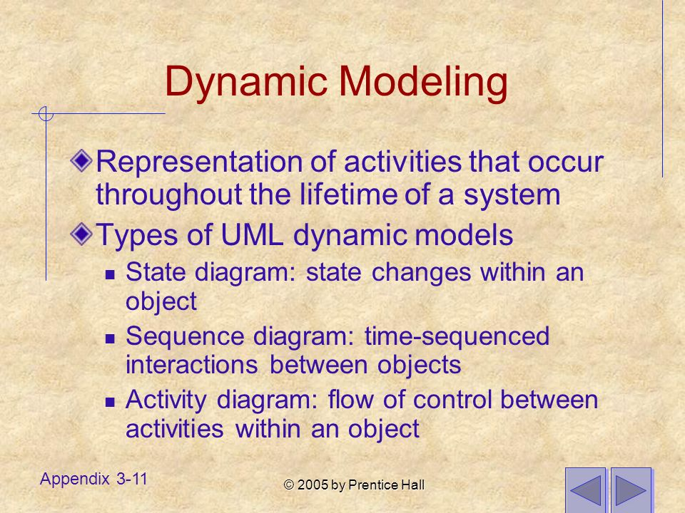 © 2005 by Prentice Hall Appendix 3-11 Dynamic Modeling Representation of activities that occur throughout the lifetime of a system Types of UML dynamic models State diagram: state changes within an object Sequence diagram: time-sequenced interactions between objects Activity diagram: flow of control between activities within an object