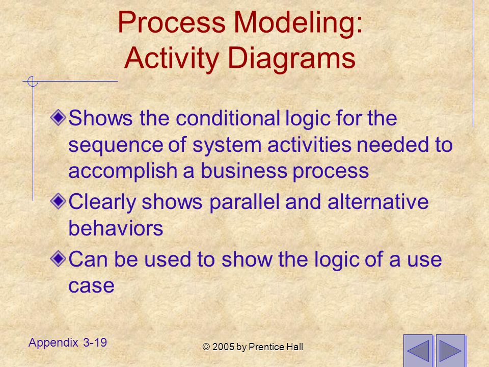 © 2005 by Prentice Hall Appendix 3-19 Process Modeling: Activity Diagrams Shows the conditional logic for the sequence of system activities needed to accomplish a business process Clearly shows parallel and alternative behaviors Can be used to show the logic of a use case