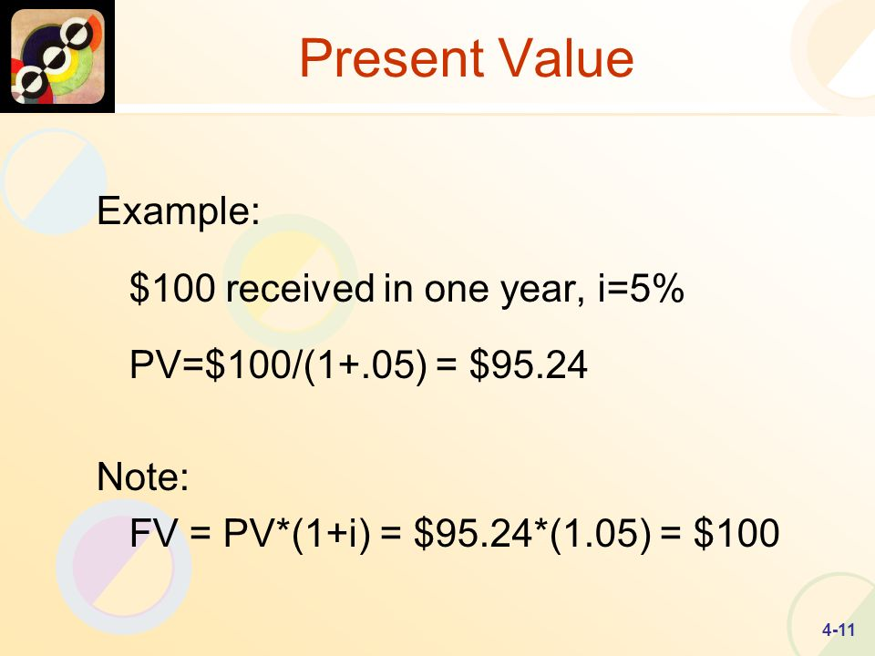 4-11 Present Value Example: $100 received in one year, i=5% PV=$100/(1+.05) = $95.24 Note: FV = PV*(1+i) = $95.24*(1.05) = $100