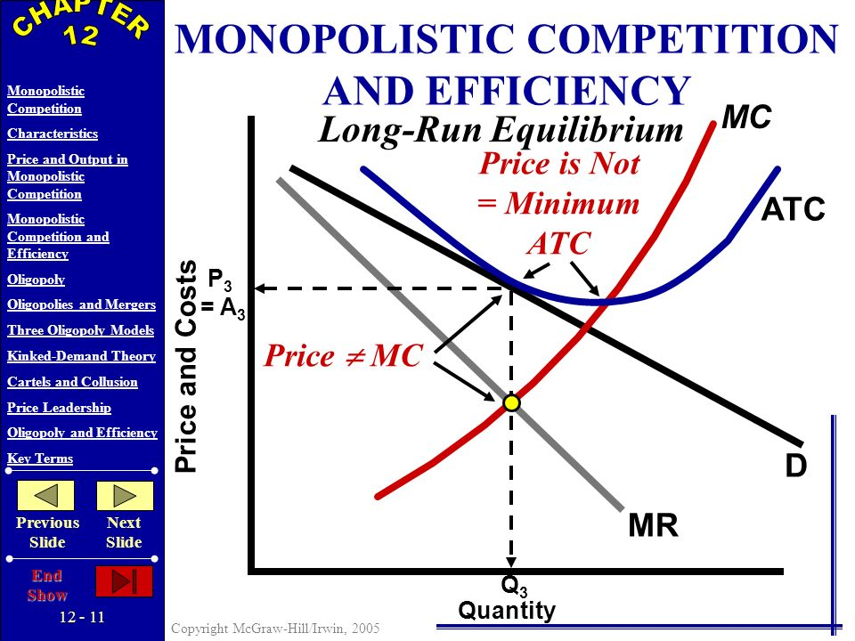 12 - 10 Copyright McGraw-Hill/Irwin, 2005 Monopolistic Competition Characteristics Price and Output in Monopolistic Competition Monopolistic Competition and Efficiency Oligopoly Oligopolies and Mergers Three Oligopoly Models Kinked-Demand Theory Cartels and Collusion Price Leadership Oligopoly and Efficiency Key Terms Previous Slide Next Slide End Show MONOPOLISTIC COMPETITION AND EFFICIENCY Not Productively Efficient Minimum ATC Not Allocatively Efficient Price MC Excess Capacity Graphically…