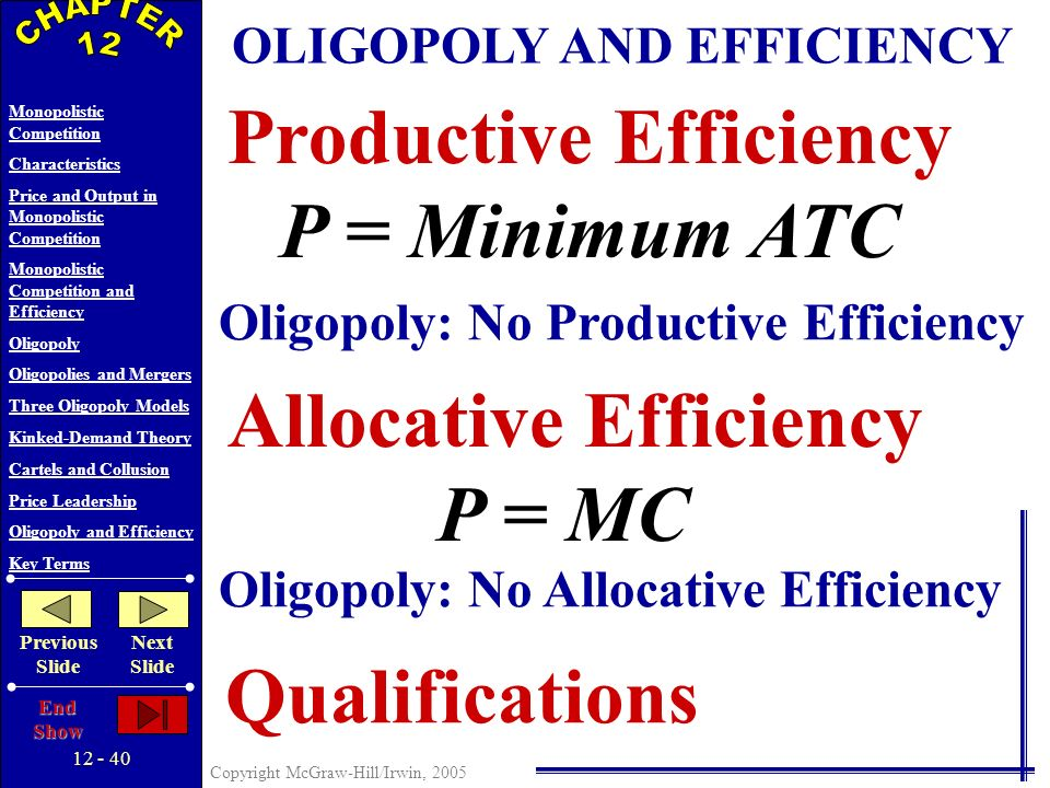 12 - 39 Copyright McGraw-Hill/Irwin, 2005 Monopolistic Competition Characteristics Price and Output in Monopolistic Competition Monopolistic Competition and Efficiency Oligopoly Oligopolies and Mergers Three Oligopoly Models Kinked-Demand Theory Cartels and Collusion Price Leadership Oligopoly and Efficiency Key Terms Previous Slide Next Slide End Show OLIGOPOLY AND ADVERTISING Less Easily Duplicated Adequate Resources Positive Effects of Advertising Potential Negative Effects of Advertising Brand Development